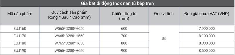 gia-bat-di-dong-inox-nan-tu-bep-tren-1