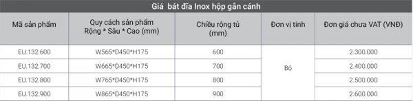 gia-bat-dia-inox-hop-gan-canh-1
