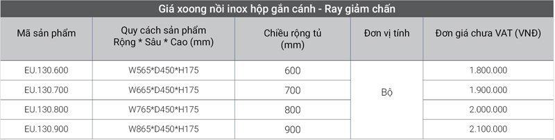 gia-inox-hop-gan-canh-ray-giam-chan-1