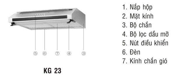 Cần phải lựa chọn kích thước máy hút mùi phù hợp với căn bếp của mình thì chúng mới có thể phát huy tối đa công dụng vốn có. Giải đáp thắc mắc về kích thước