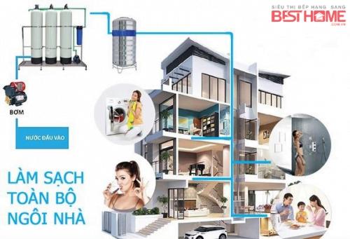 Tại sao nên sử dụng hệ thống lọc nước tổng tòa nhà?