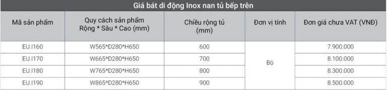 gia-bat-di-dong-inox-nan-tu-bep-tren-1.jpg