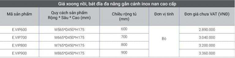 gia-da-nang-gan-canh-inox-nan-cao-cap-1.jpg