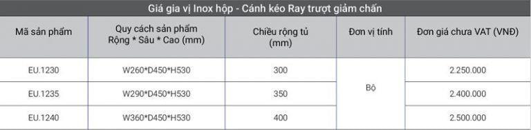 gia-gia-vi-inox-hop-canh-keo-ray-truot-giam-chan-1.jpg