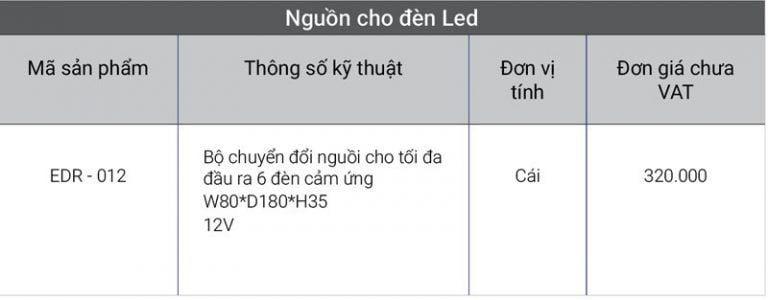 nguon-cho-den-led-1.jpg