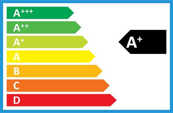 Máy hút mùi Bosch DWB98JQ50B được dán nhãn năng lượng A+. Đây là mức tiết kiệm cao nhất theo chuẩn EU